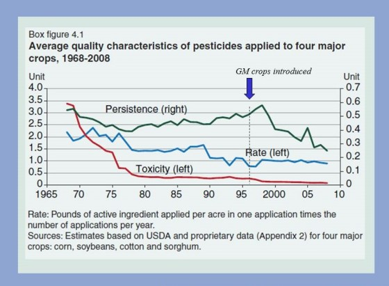 better-pesticides-2